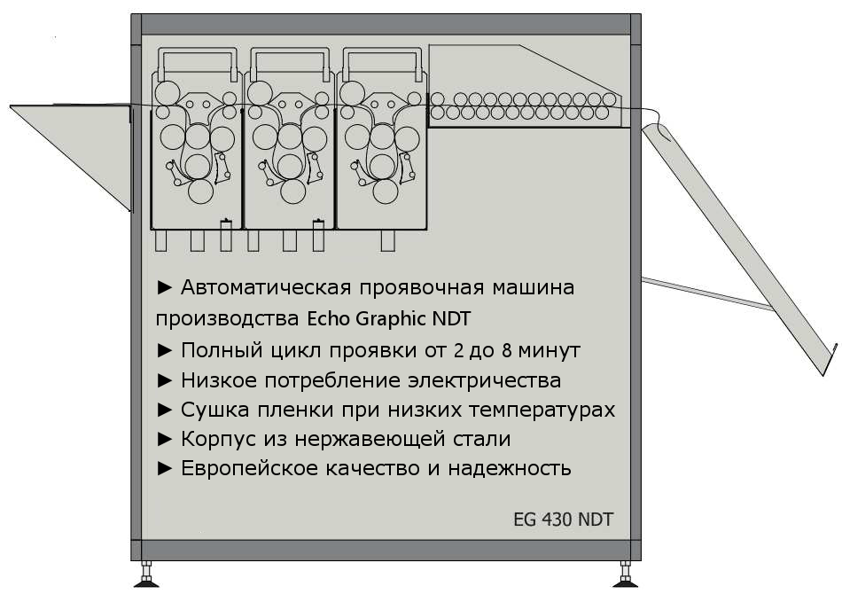 eg430NDT_1_rus.png